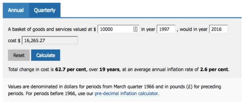 inflation-calculator-copy